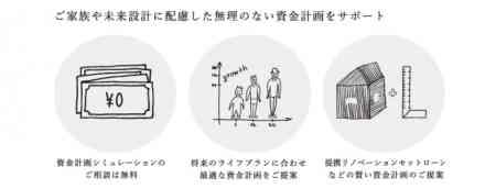 【徹底比較&診断】知らないと損する住宅ローンセミナー
